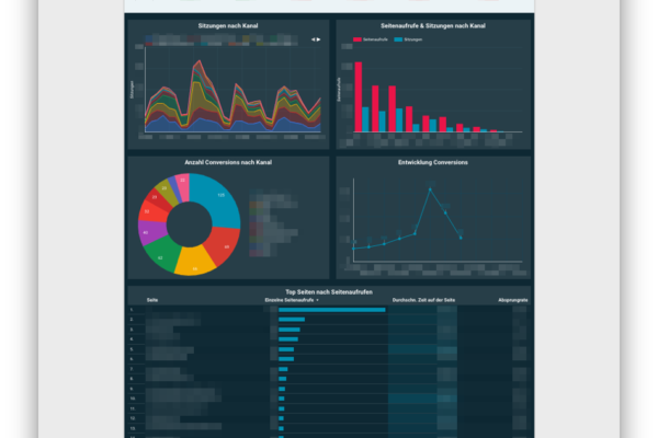 Gallafilz-Dashboard-Adito-Web-600x400 Gallafilz Dashboarding - Visualisieren mit Google Data Studio